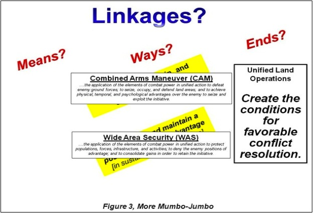 the ends ways and means of Arthur f lykke, jr's army war college strategy model, with its ends, ways, and  means, is the centerpiece of this theory the theory is quite simple, but it often.