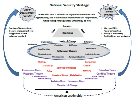 motivation theories and conflict management strategies Motivational theory and management conflict management -- term paper arthur andersen ethical conflict how can the theories and models in leadership and motivation help a manager to do his or her job more effectively.