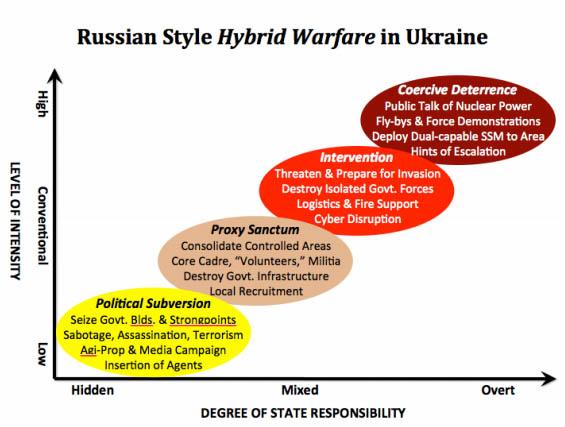 Non Linear Warfare In Ukraine The Critical Role Of Information