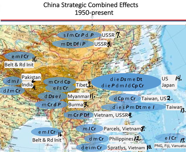 China's All-Effects All-Domain Strategy in an All-Encompassing ...
