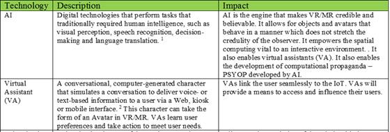 Technological Fluency 2035 – 2050   Small Wars Journal